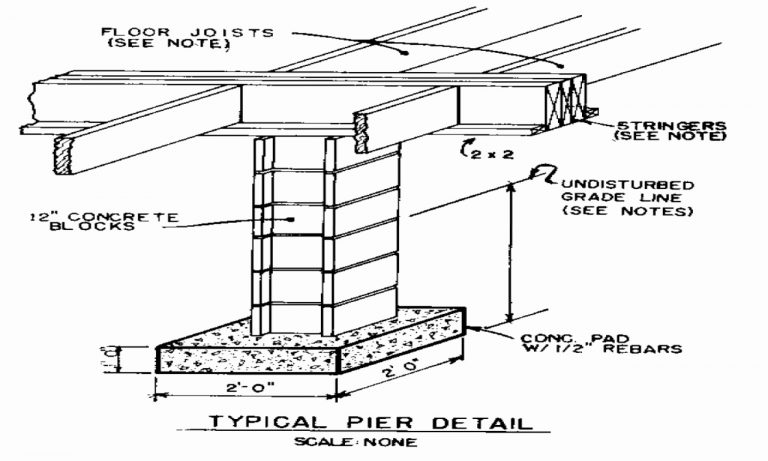 Pier And Beam House Plans